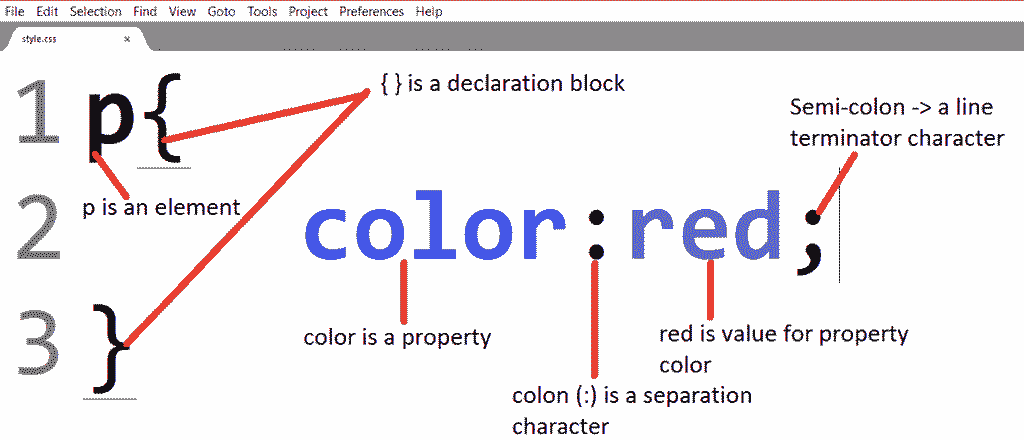 The color CSS property
