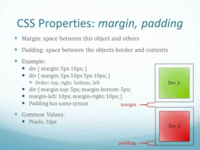 css padding margins and Archives | MiltonMarketing com
