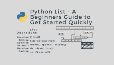 Learn Python Lists