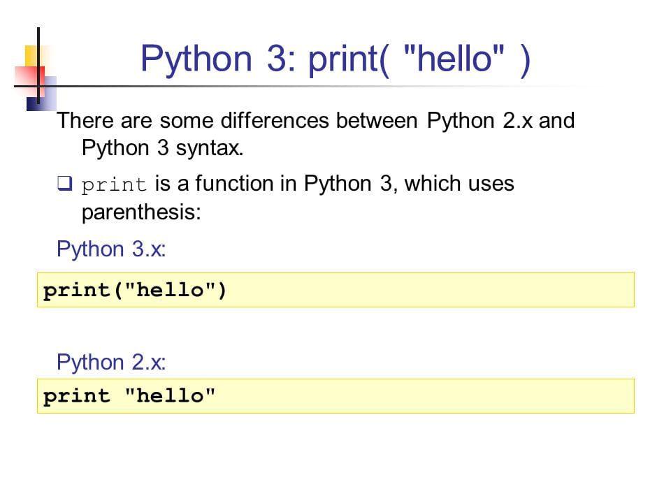 Learn Python Hello World Program