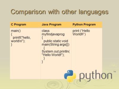 Comparing Python toother languages
