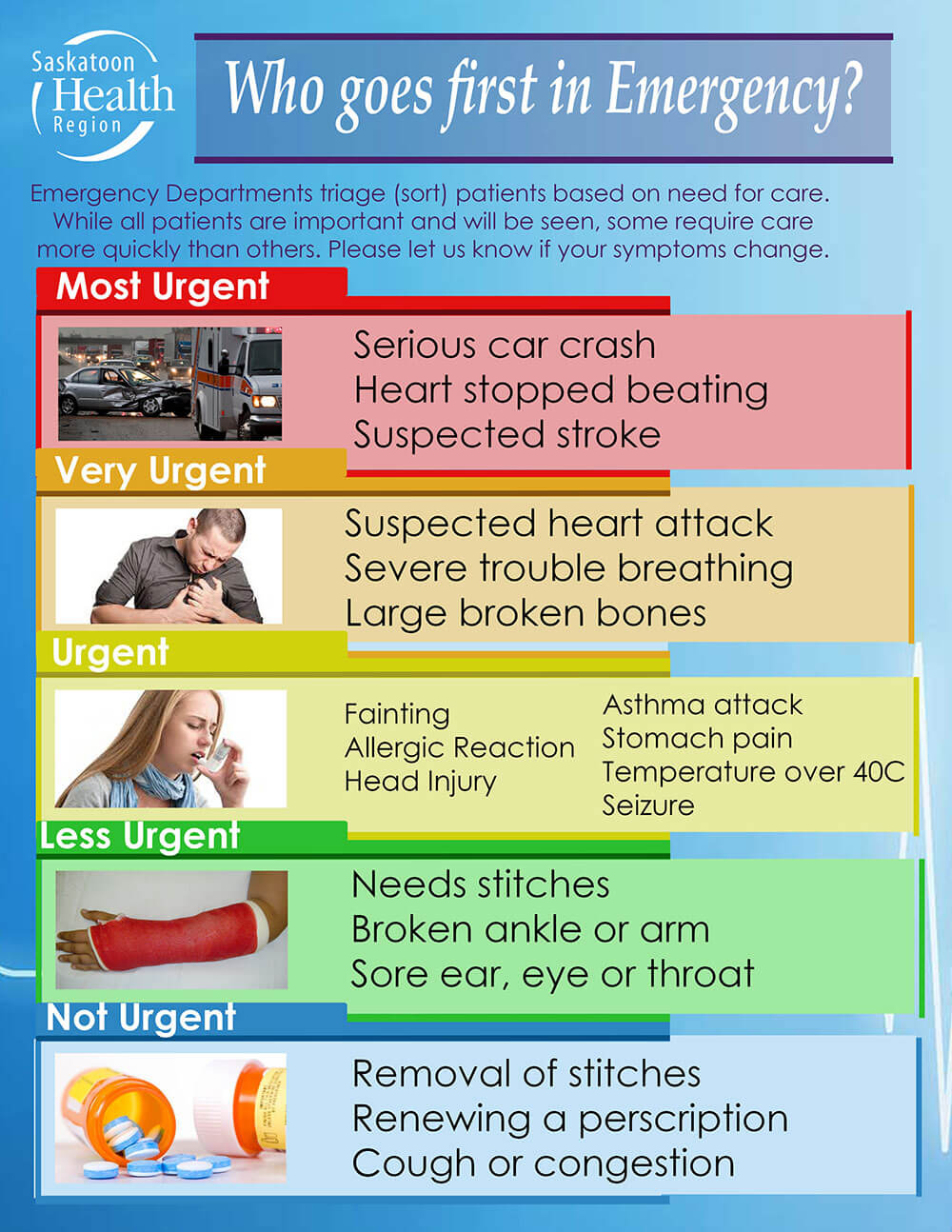 Apply triage