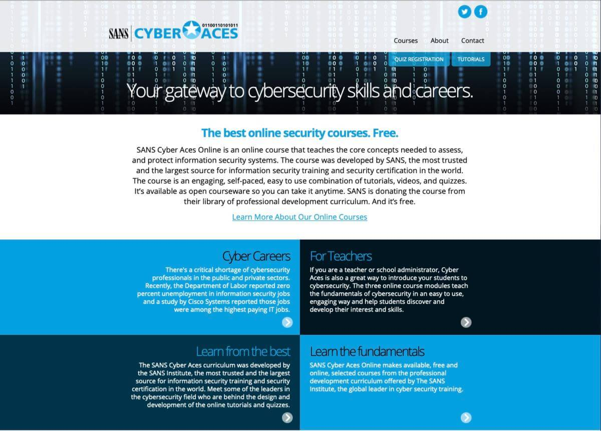 Free online cybersecurity training resources