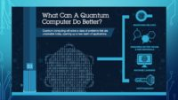 Why Quantum Computing's Time Is Now