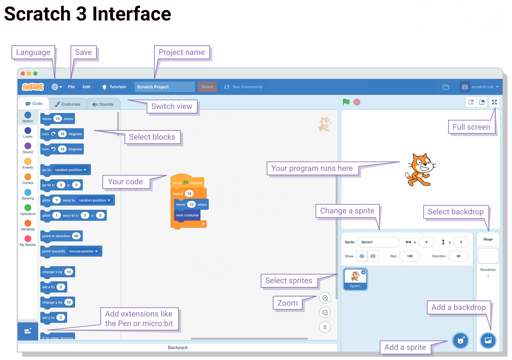 Scratch 3 Interface