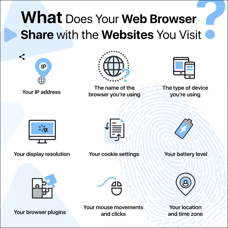 What does your web browser share with the websites you visit? The Ultimate Guide to Online Privacy – Critical Info for 2019