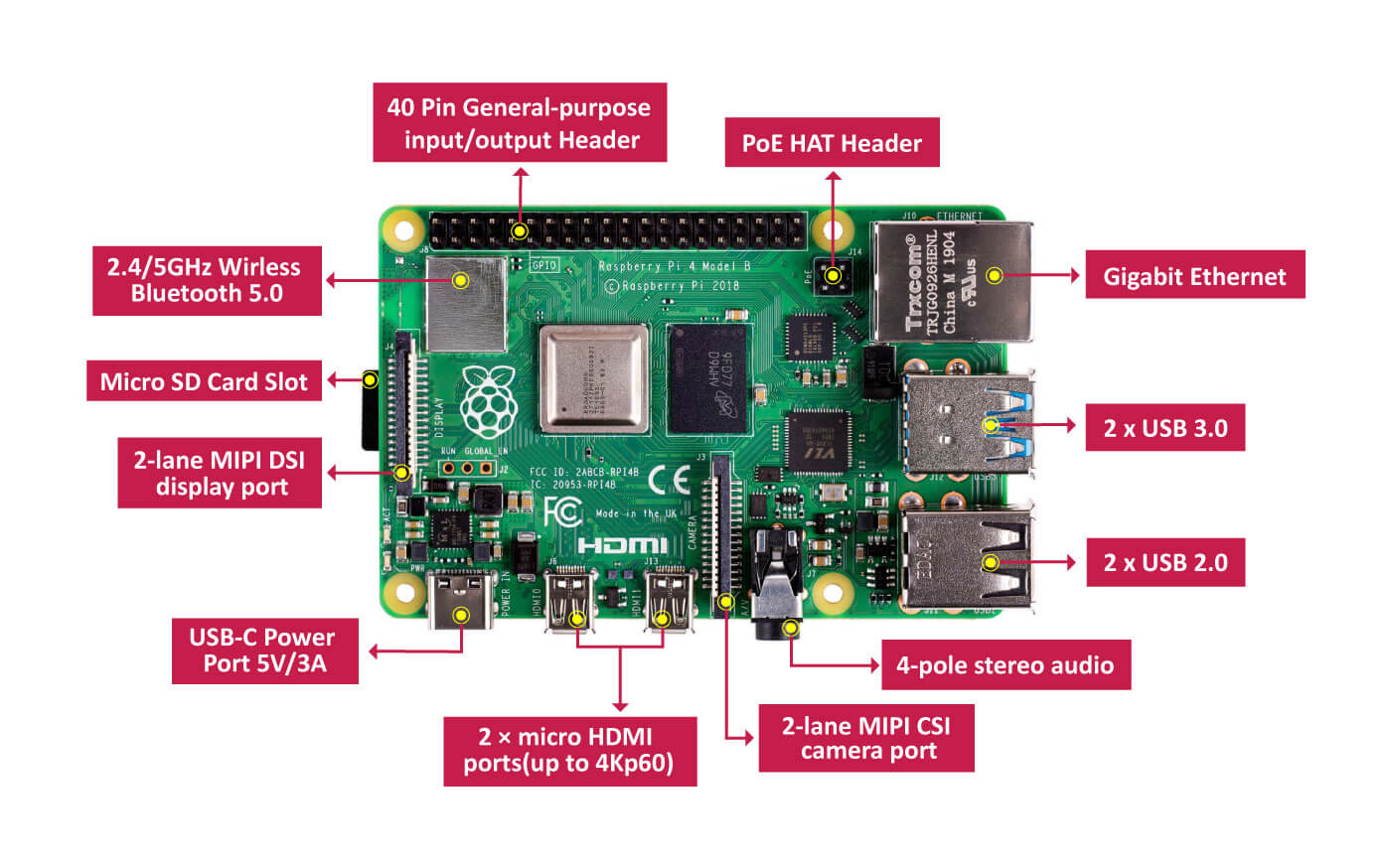$25 Raspberry Pi add-on gets you started with edge computing AI