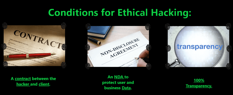 The Guide to Ethical Hacking - Conditions for Legal Hacking